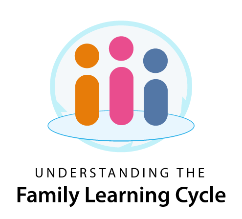 Understanding the Family Learning Cycle
